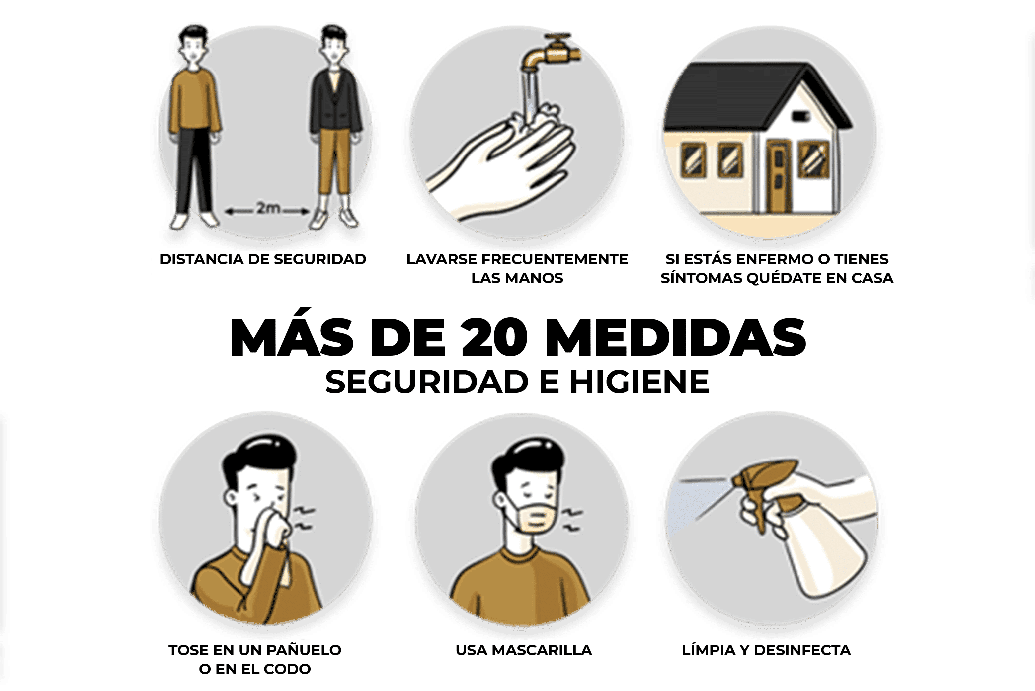 Bei Pavimentos Mandianes Parquets i Puertas Barcelona ist Ihre Sicherheit das Wichtigste. Deshalb halten wir mehr als 20 Hygienemaßnahmen ein.